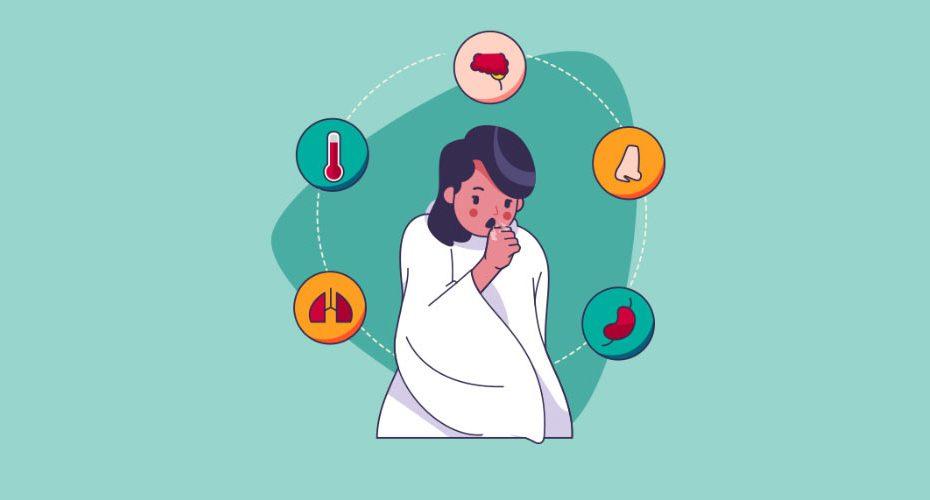 الإجراءات والتدابير اللازمة للحد من فيروس كورونا