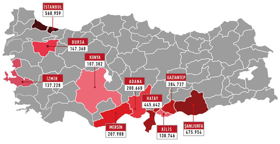 İllere Göre Suriyeli sayısı