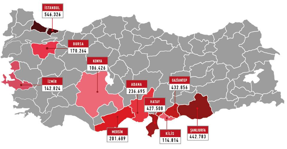 Türkiye'de En Çok Suriyeli Barındıran ilk 10 Şehir
