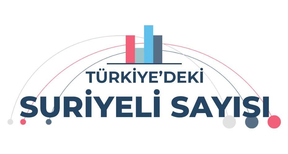 Turkiyedeki Suriyeli Sayisi Mart 2020 Multeciler Dernegi