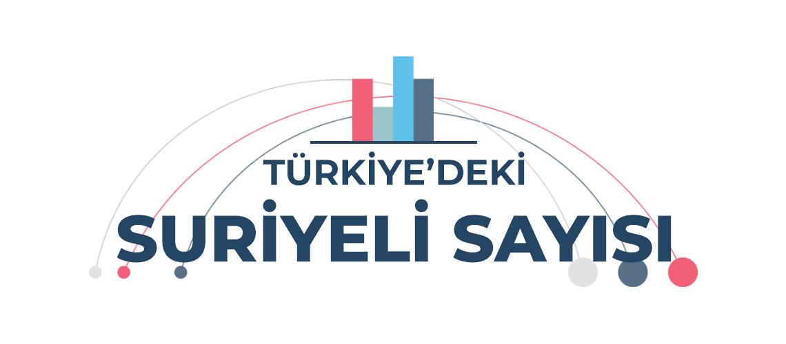 turkiyedeki-suriyeli-sayisi-2020