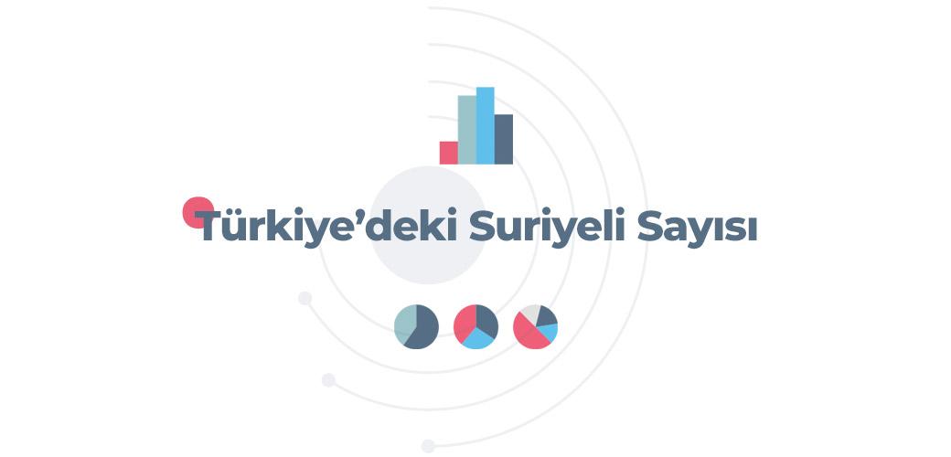 Türkiyedeki Suriyeli Sayısı